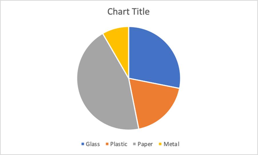 glass chart